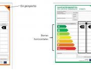 Etiquetas Eficiencia Energética